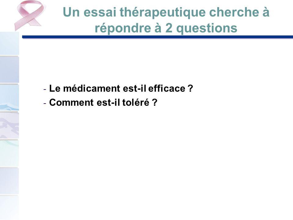 Un essai thérapeutique cherche à répondre à 2 questions - Le médicament est-il efficace ? - Comment est-il toléré ?