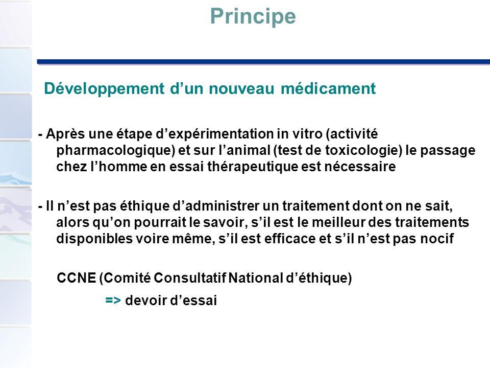 Développement dun nouveau médicament - Après une étape dexpérimentation in vitro (activité pharmacologique) et sur lanimal (test de toxicologie) le pa