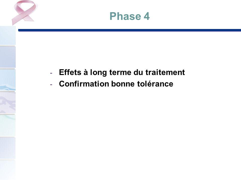 Phase 4 - Effets à long terme du traitement - Confirmation bonne tolérance