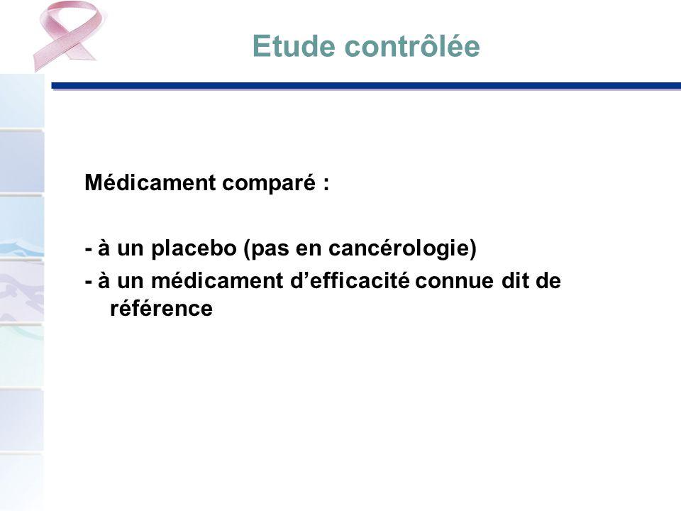 Etude contrôlée Médicament comparé : - à un placebo (pas en cancérologie) - à un médicament defficacité connue dit de référence
