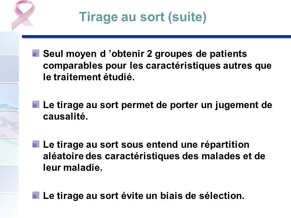 Seul moyen d obtenir 2 groupes de patients comparables pour les caractéristiques autres que le traitement étudié. Le tirage au sort permet de porter u