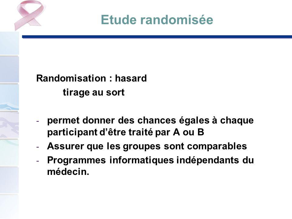 Etude randomisée Randomisation : hasard tirage au sort - permet donner des chances égales à chaque participant dêtre traité par A ou B - Assurer que l
