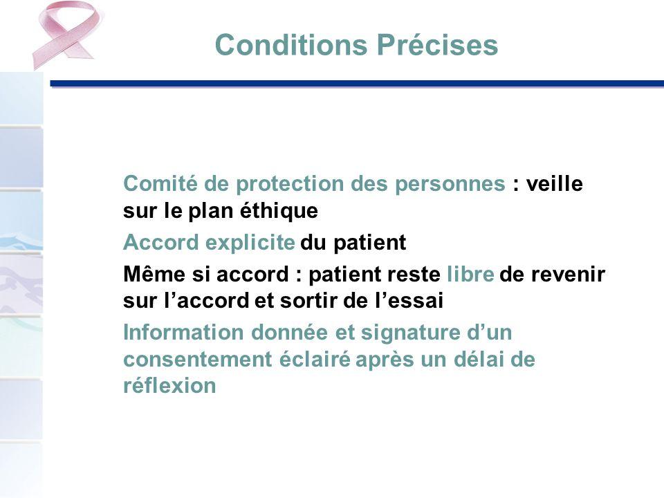 Conditions Précises Comité de protection des personnes : veille sur le plan éthique Accord explicite du patient Même si accord : patient reste libre d