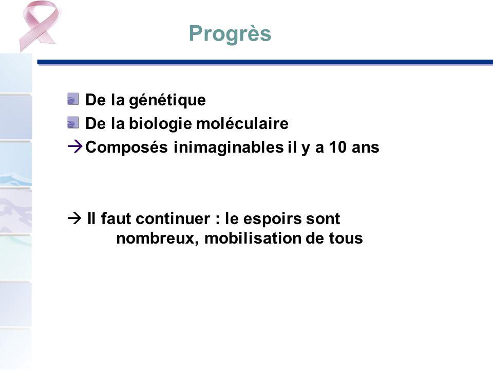 Progrès De la génétique De la biologie moléculaire Composés inimaginables il y a 10 ans Il faut continuer : le espoirs sont nombreux, mobilisation de