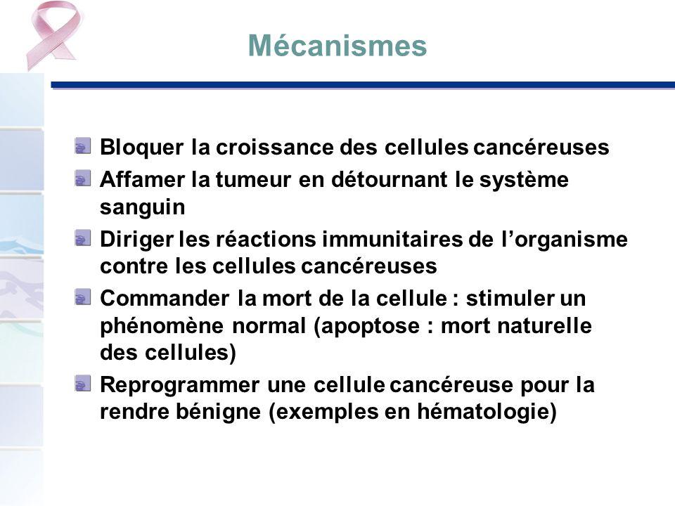 Mécanismes Bloquer la croissance des cellules cancéreuses Affamer la tumeur en détournant le système sanguin Diriger les réactions immunitaires de lor