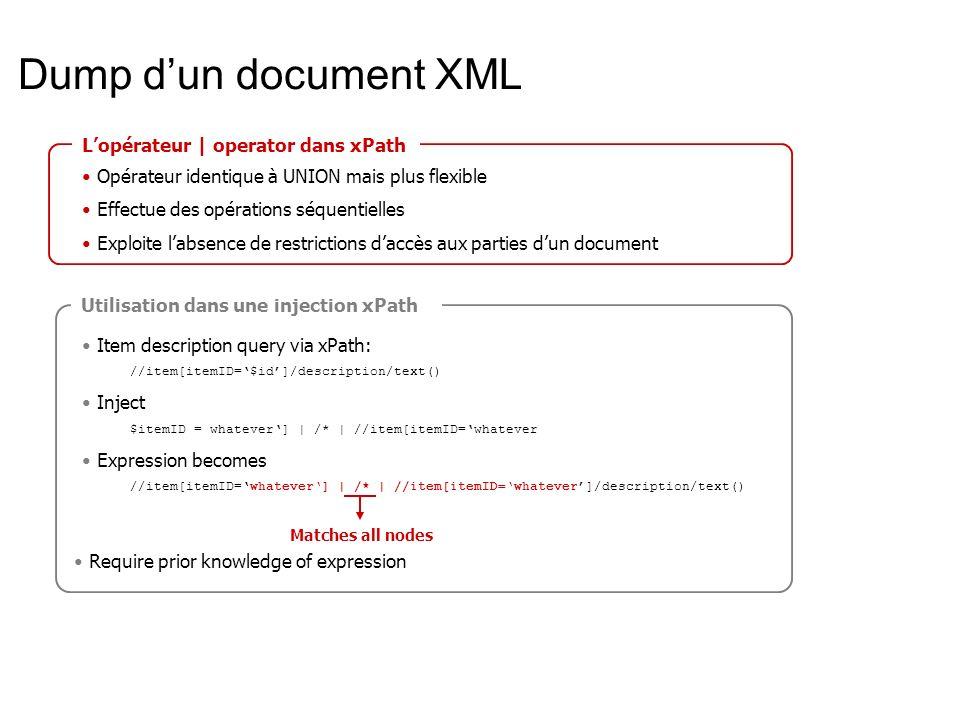 Blind xPath Injection Publiée * par Amit Klein Permet de récupérer lintégralité dun document XML Sans connaissance de la structure de lexpression xPath Mode opératoire Les bases 1.Trouver un injection standard 2.Replacer le prédicat 1=1 par une expression E dont le résultat est binaire 3.E est utilisé pour évaluer : Chaque bit du nom ou de la valeur dun élément Le nombre déléments de chaque type (élément, texte, PI etc.) * Blind xPath Injection – Amit Klein - http://www.packetstormsecurity.org/papers/bypass/Blind_XPath_Injection_20040518.pdf Lent (à-la Brute Force) Démontré mais pas de PoC publiquement disponible Contraintes
