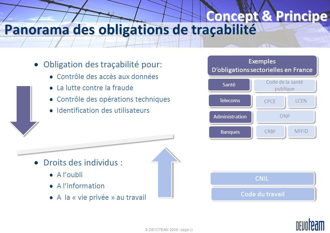 © DEVOTEAM 2009 - page 11 Panorama des obligations de traçabilité Concept & Principe Obligation des traçabilité pour: Contrôle des accès aux données L