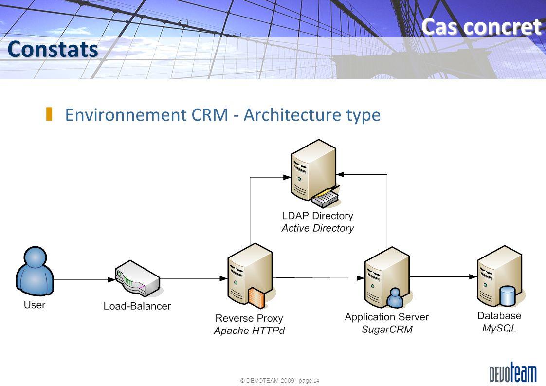© DEVOTEAM 2009 - page 14 Constats Cas concret Environnement CRM - Architecture type