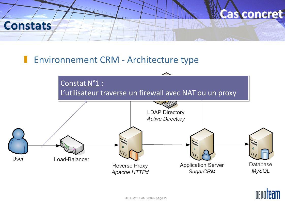 © DEVOTEAM 2009 - page 15 Constats Cas concret Environnement CRM - Architecture type Constat N°1 : Lutilisateur traverse un firewall avec NAT ou un pr