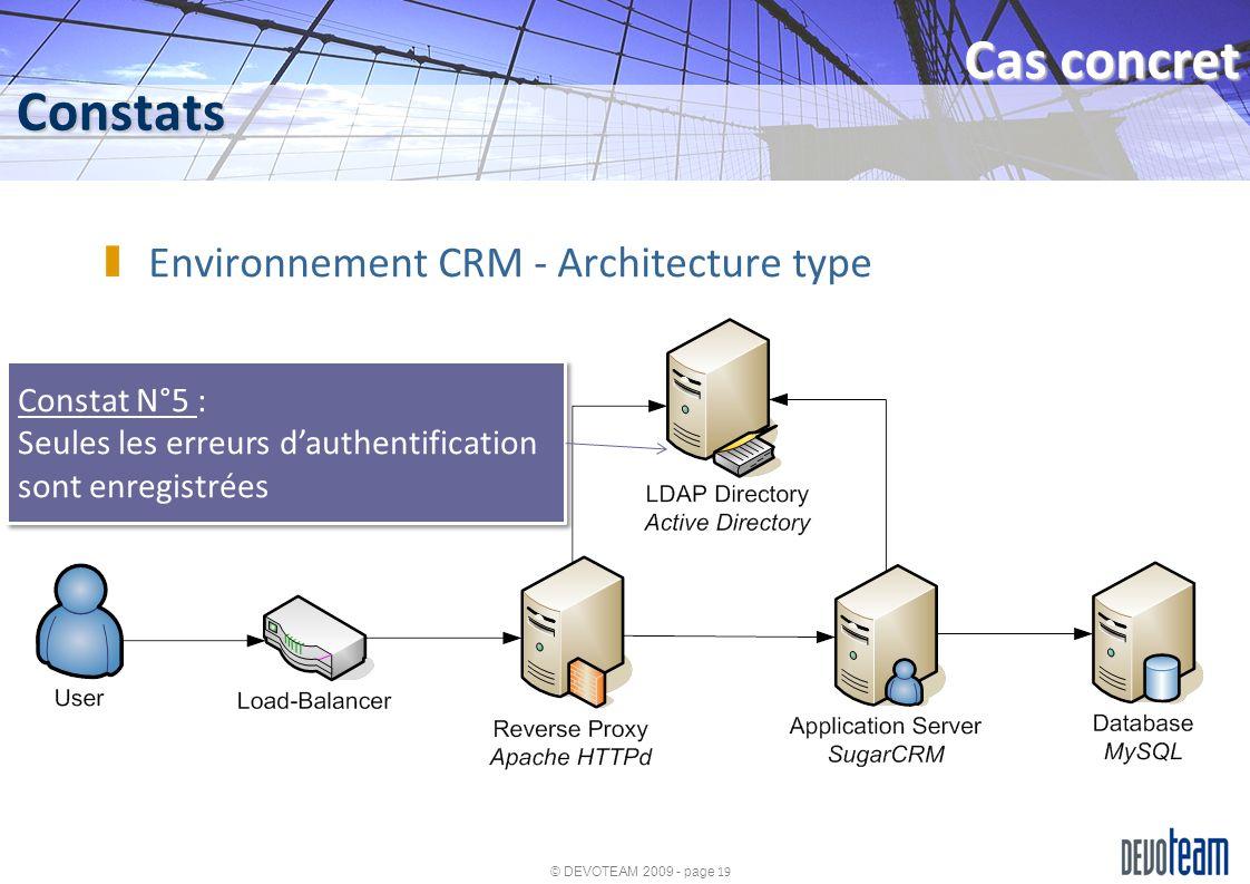 © DEVOTEAM 2009 - page 19 Constats Cas concret Environnement CRM - Architecture type Constat N°5 : Seules les erreurs dauthentification sont enregistr