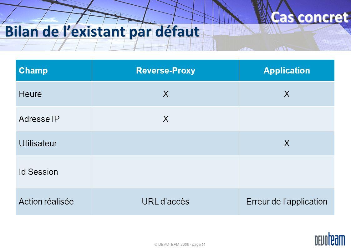 © DEVOTEAM 2009 - page 24 Bilan de lexistant par défaut Cas concret ChampReverse-ProxyApplication HeureXX Adresse IPX UtilisateurX Id Session Action r