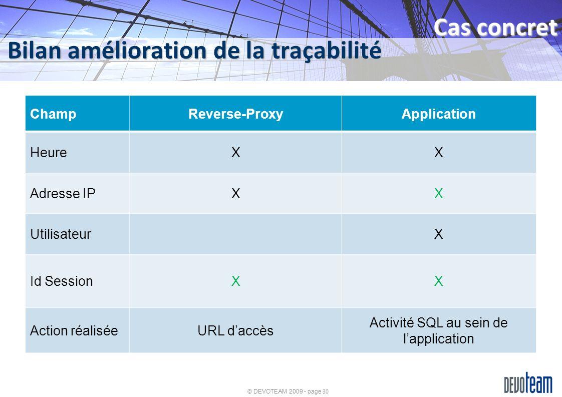 © DEVOTEAM 2009 - page 30 Bilan amélioration de la traçabilité Cas concret ChampReverse-ProxyApplication HeureXX Adresse IPXX UtilisateurX Id SessionX