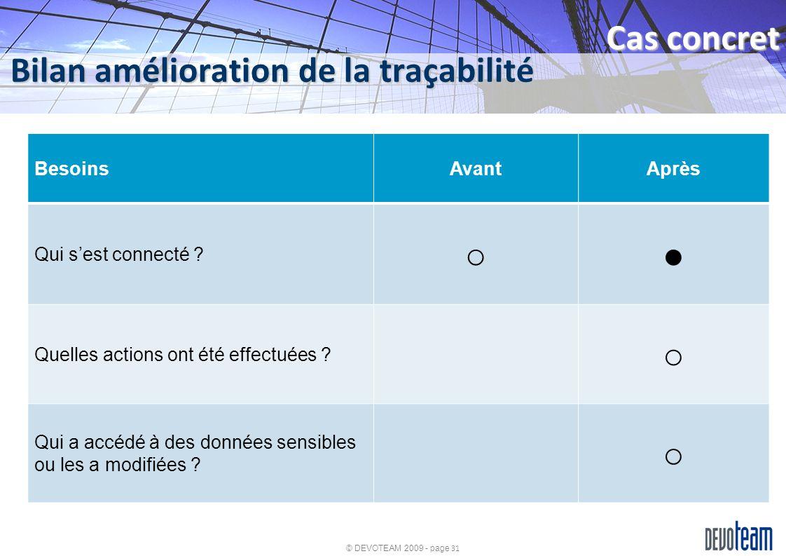 © DEVOTEAM 2009 - page 31 Bilan amélioration de la traçabilité Cas concret BesoinsAvantAprès Qui sest connecté ? Quelles actions ont été effectuées ?