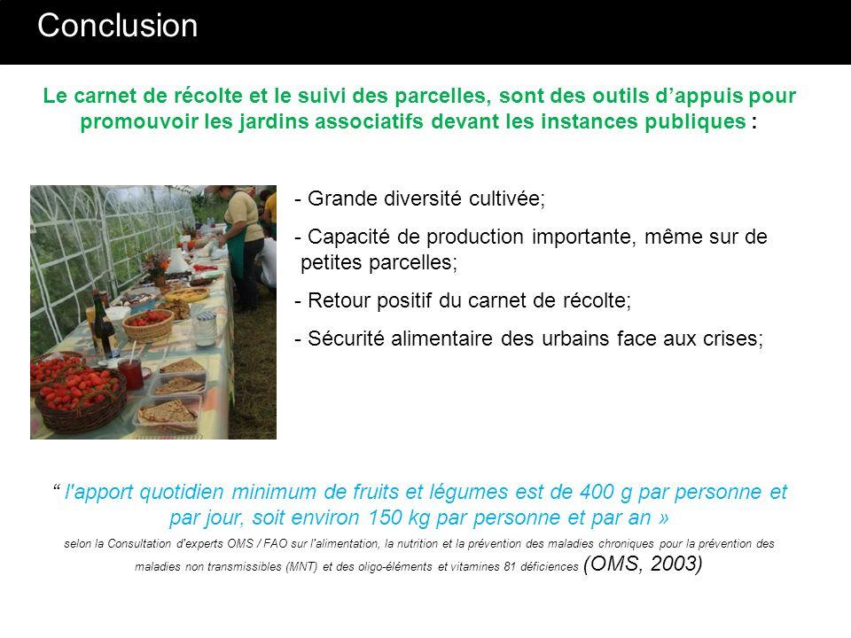 Conclusion Réponse à une demande de nature en ville; Création de paysages alimentaires à différentes échelles.