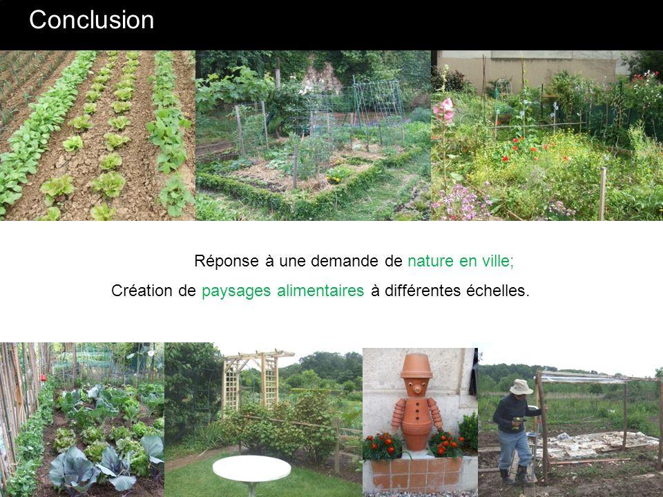 Perspectives À extrapoler à lIDF, puis à la France, pour une meilleure connaissance de la valeur de production des jardins associatifs.