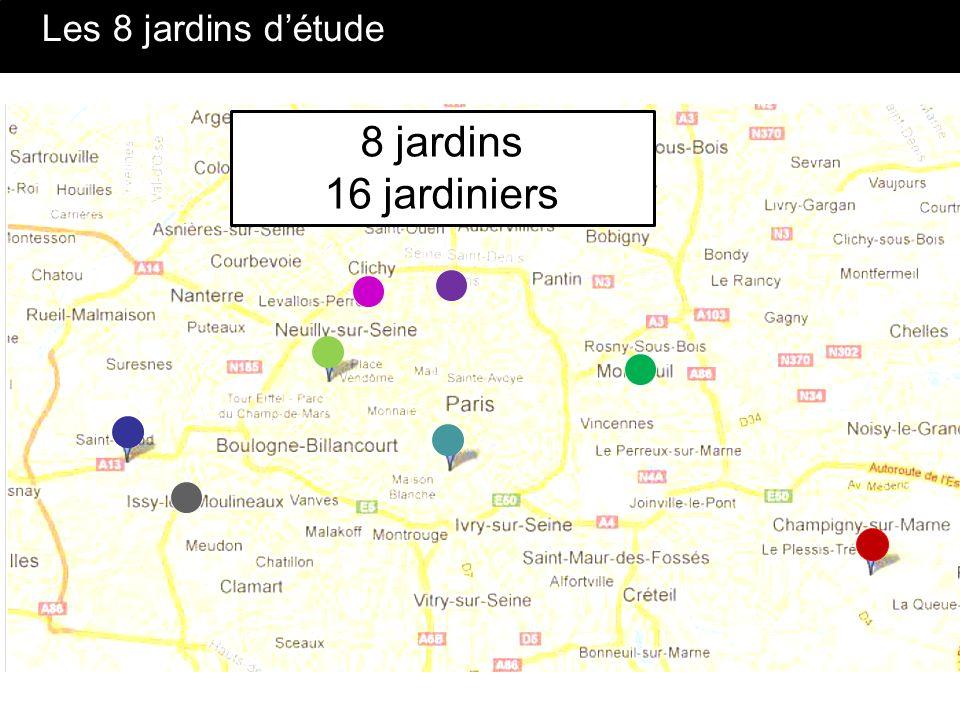 Le J.aux Habitants Le J. de St Cloud Le J. du Bd de lHôpital Les 8 jardins détude Ecobox Le J.