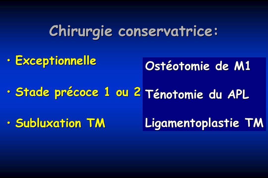 Chirurgie conservatrice: ExceptionnelleExceptionnelle Stade précoce 1 ou 2Stade précoce 1 ou 2 Subluxation TMSubluxation TM Ostéotomie de M1 Ténotomie
