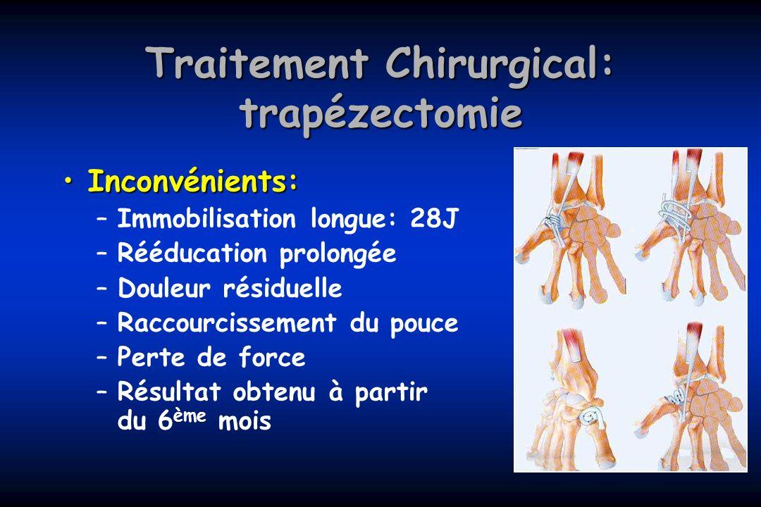 Traitement Chirurgical: trapézectomie Inconvénients:Inconvénients: –Immobilisation longue: 28J –Rééducation prolongée –Douleur résiduelle –Raccourciss