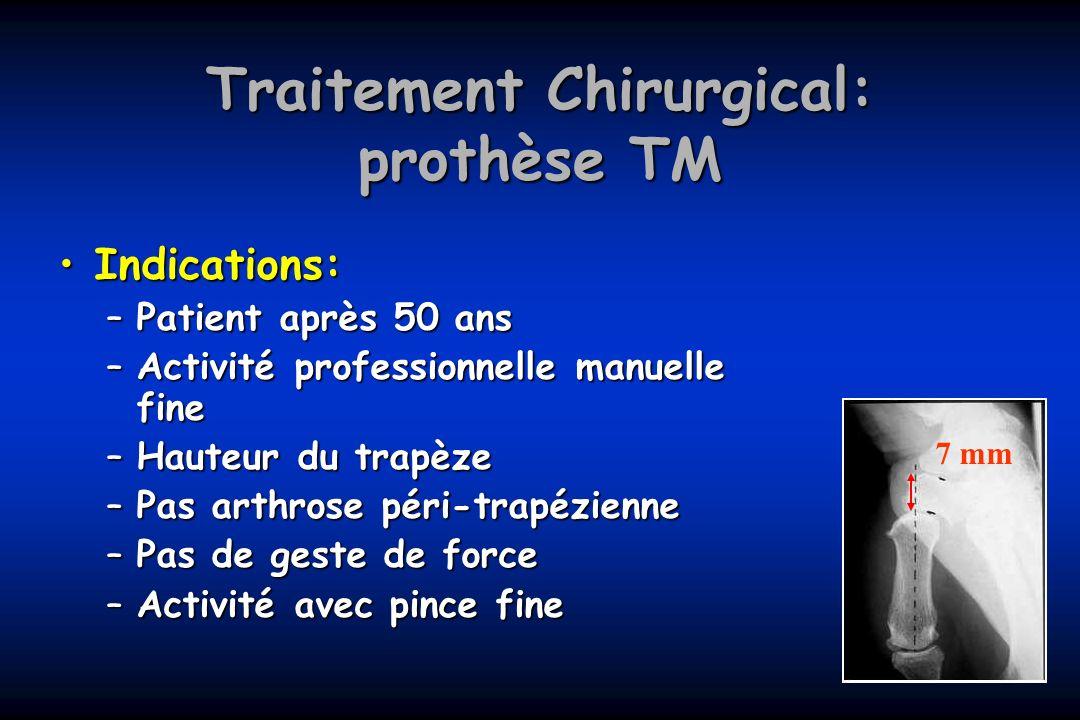 Traitement Chirurgical: prothèse TM Indications:Indications: –Patient après 50 ans –Activité professionnelle manuelle fine –Hauteur du trapèze –Pas ar