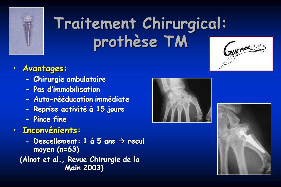 Traitement Chirurgical: prothèse TM Avantages:Avantages: –Chirurgie ambulatoire –Pas dimmobilisation –Auto-rééducation immédiate –Reprise activité à 1