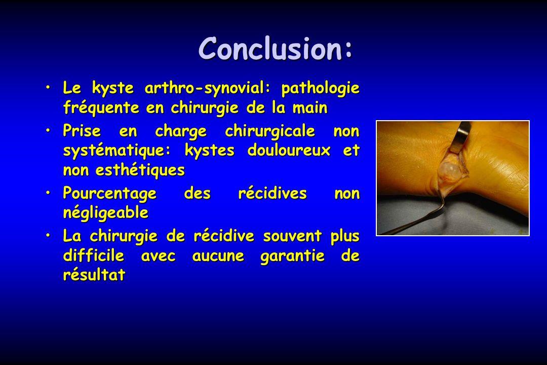 Conclusion: Le kyste arthro-synovial: pathologie fréquente en chirurgie de la mainLe kyste arthro-synovial: pathologie fréquente en chirurgie de la ma