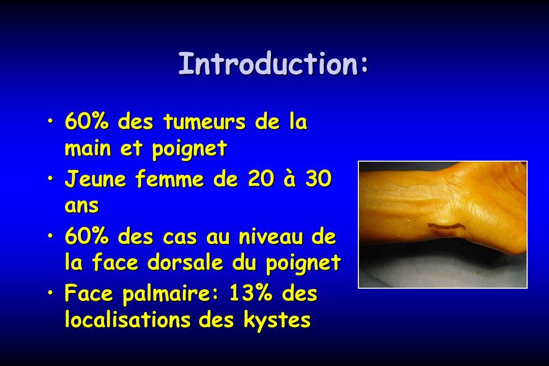 Introduction: 60% des tumeurs de la main et poignet60% des tumeurs de la main et poignet Jeune femme de 20 à 30 ansJeune femme de 20 à 30 ans 60% des
