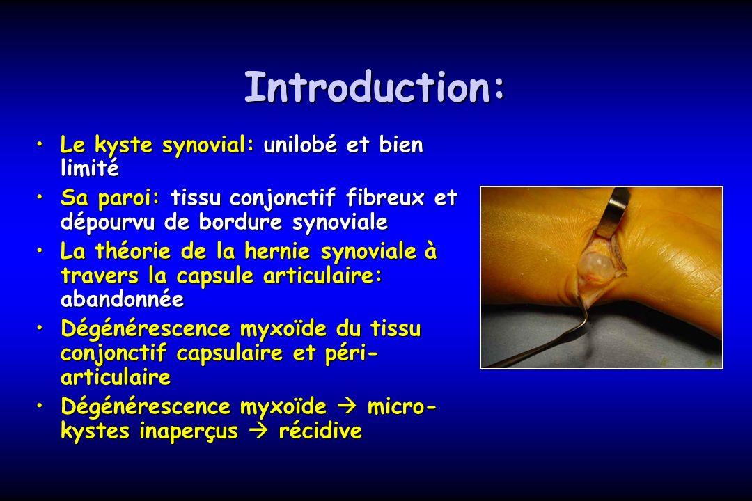 Introduction: Le kyste synovial: unilobé et bien limitéLe kyste synovial: unilobé et bien limité Sa paroi: tissu conjonctif fibreux et dépourvu de bor