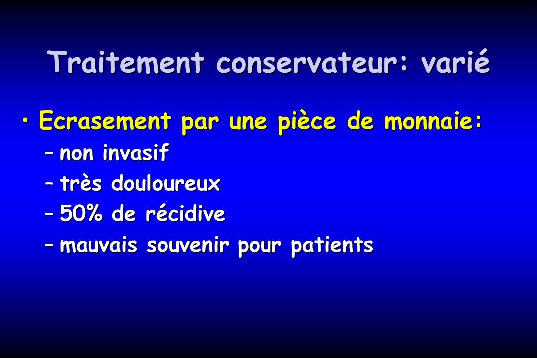Traitement conservateur: varié Ecrasement par une pièce de monnaie:Ecrasement par une pièce de monnaie: –non invasif –très douloureux –50% de récidive