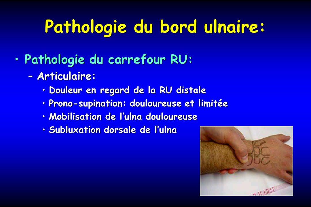 Pathologie du bord ulnaire: Pathologie du carrefour RU:Pathologie du carrefour RU: –Articulaire: Douleur en regard de la RU distaleDouleur en regard d