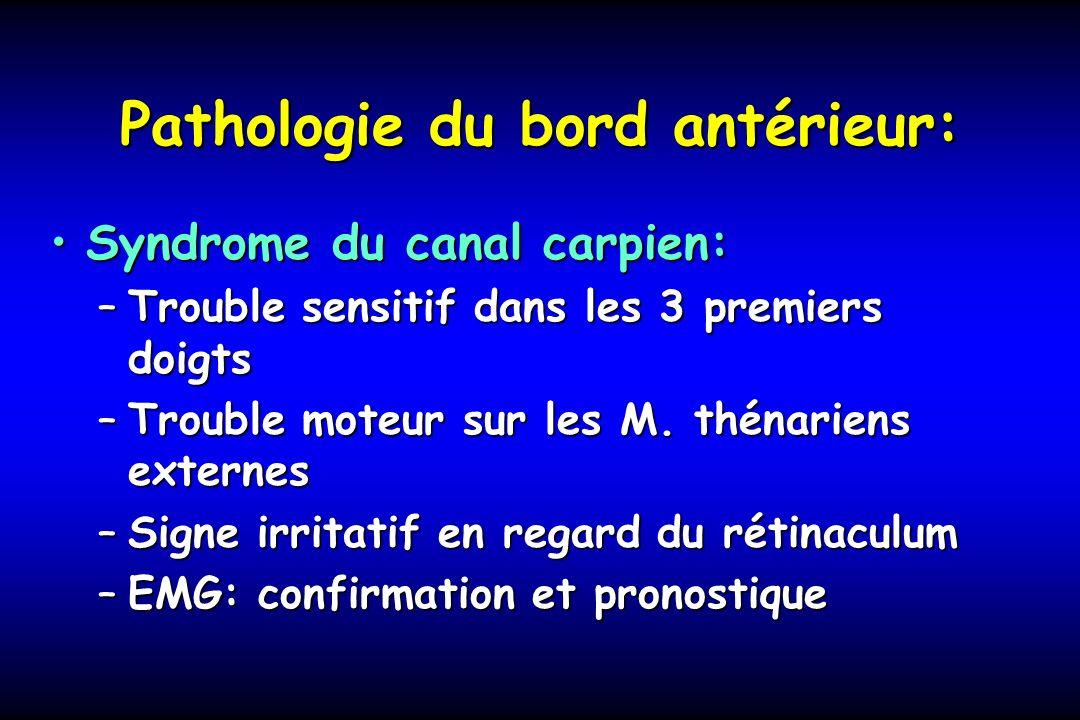 Pathologie du bord antérieur: Syndrome du canal carpien:Syndrome du canal carpien: –Trouble sensitif dans les 3 premiers doigts –Trouble moteur sur le