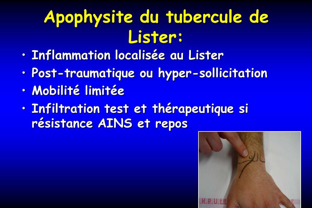 Apophysite du tubercule de Lister: Inflammation localisée au ListerInflammation localisée au Lister Post-traumatique ou hyper-sollicitationPost-trauma