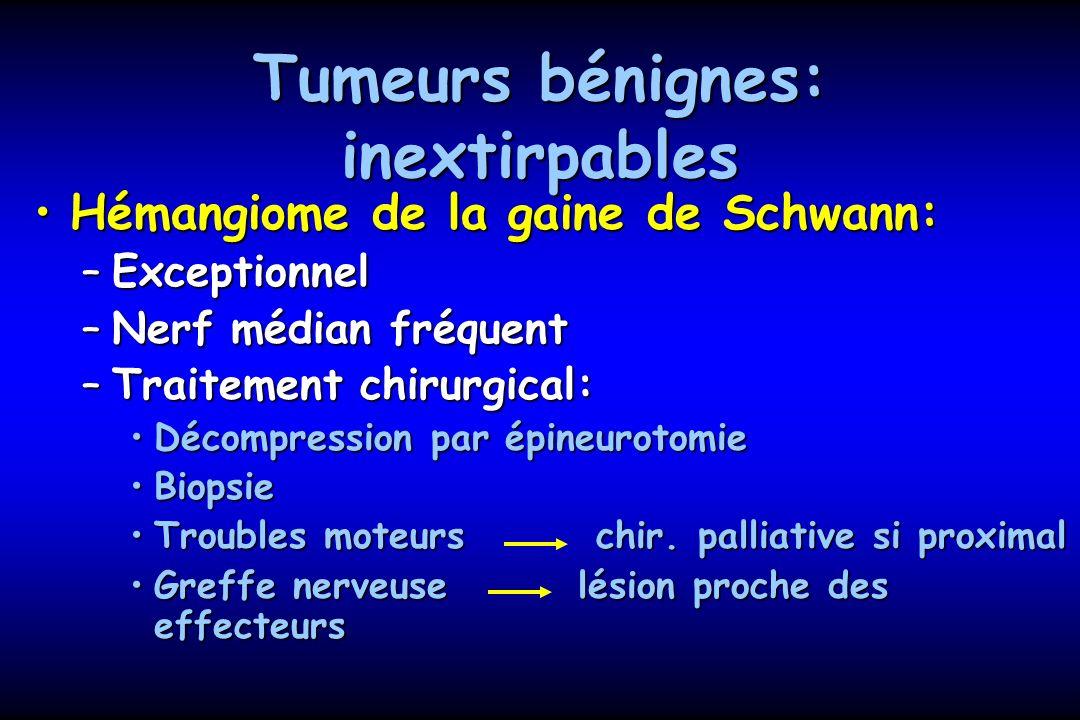 Tumeurs bénignes: inextirpables Neurofibrolipome:Neurofibrolipome: –Probablement congénital –N.