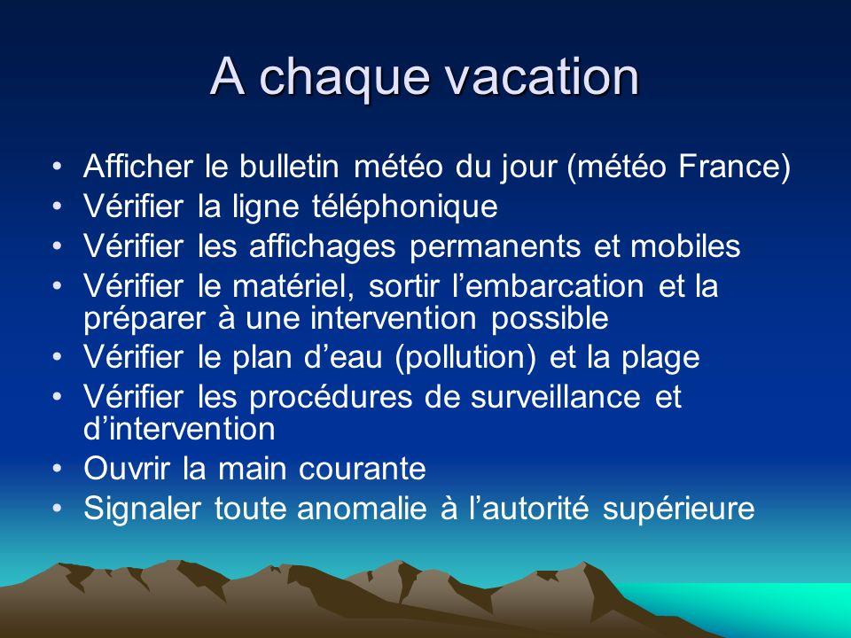 A chaque vacation Afficher le bulletin météo du jour (météo France) Vérifier la ligne téléphonique Vérifier les affichages permanents et mobiles Vérif