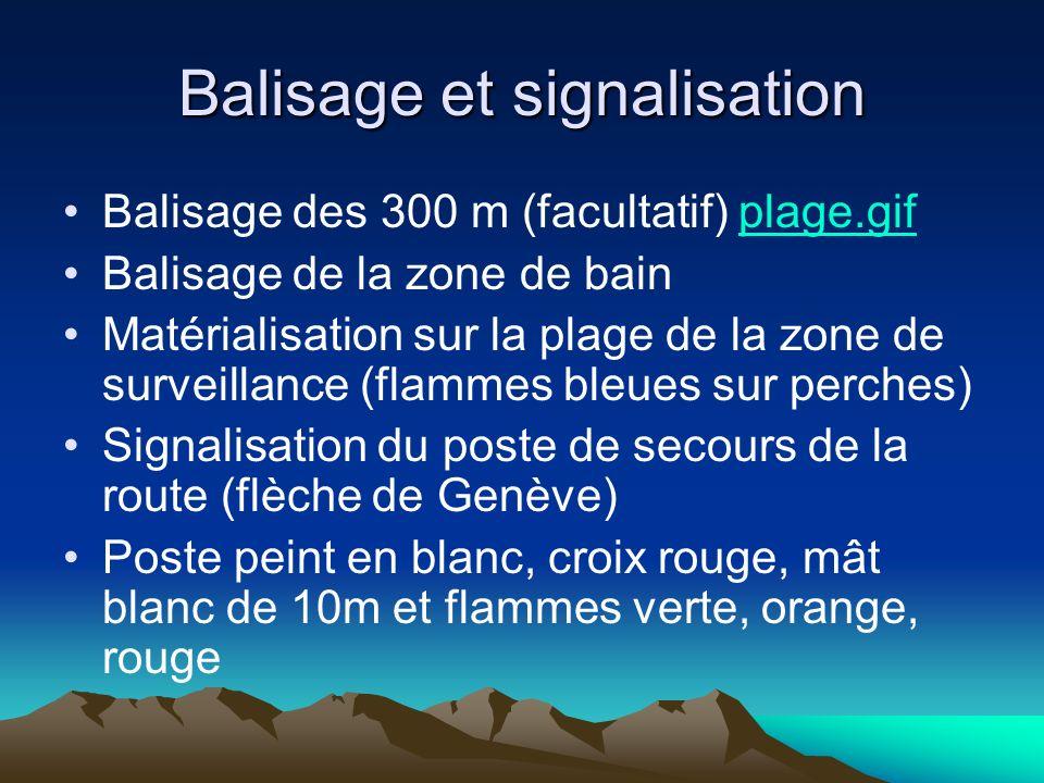 Balisage et signalisation Balisage des 300 m (facultatif) plage.gifplage.gif Balisage de la zone de bain Matérialisation sur la plage de la zone de su