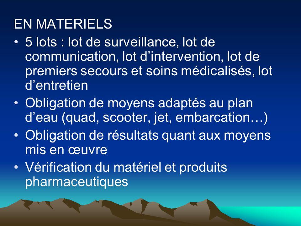 EN MATERIELS 5 lots : lot de surveillance, lot de communication, lot dintervention, lot de premiers secours et soins médicalisés, lot dentretien Oblig
