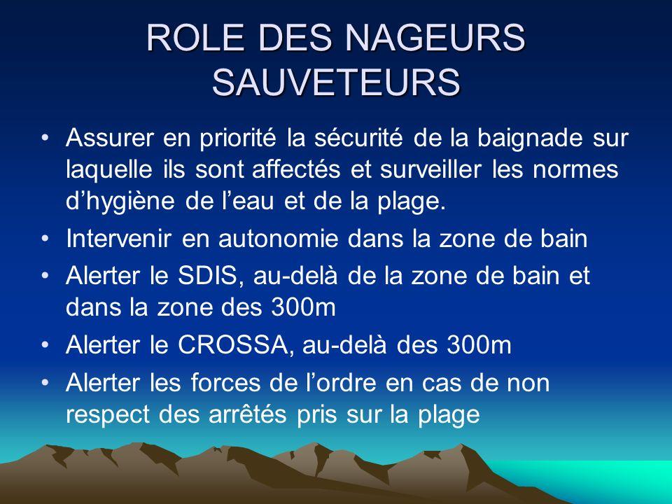 ROLE DES NAGEURS SAUVETEURS Assurer en priorité la sécurité de la baignade sur laquelle ils sont affectés et surveiller les normes dhygiène de leau et