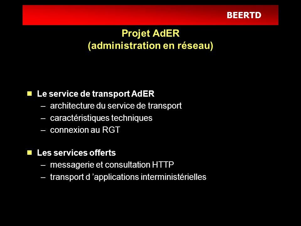 BEERTD Projet AdER (administration en réseau) Le service de transport AdER –architecture du service de transport –caractéristiques techniques –connexi