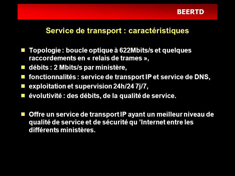 BEERTD Service de transport : caractéristiques Topologie : boucle optique à 622Mbits/s et quelques raccordements en « relais de trames », débits : 2 M