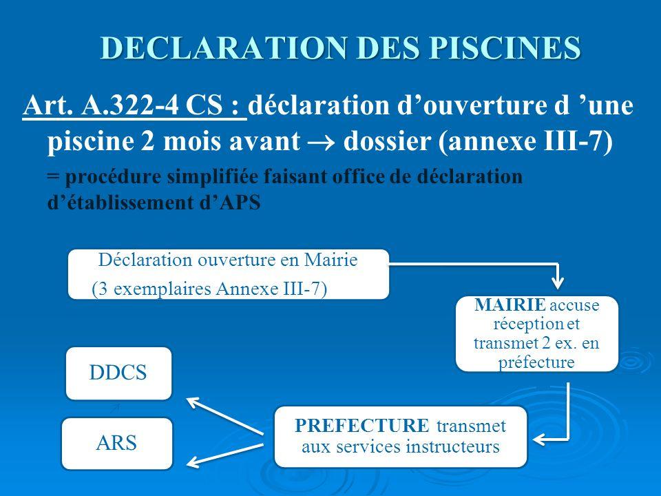 DECLARATION DES PISCINES Art. A.322-4 CS : déclaration douverture d une piscine 2 mois avant dossier (annexe III-7) = procédure simplifiée faisant off