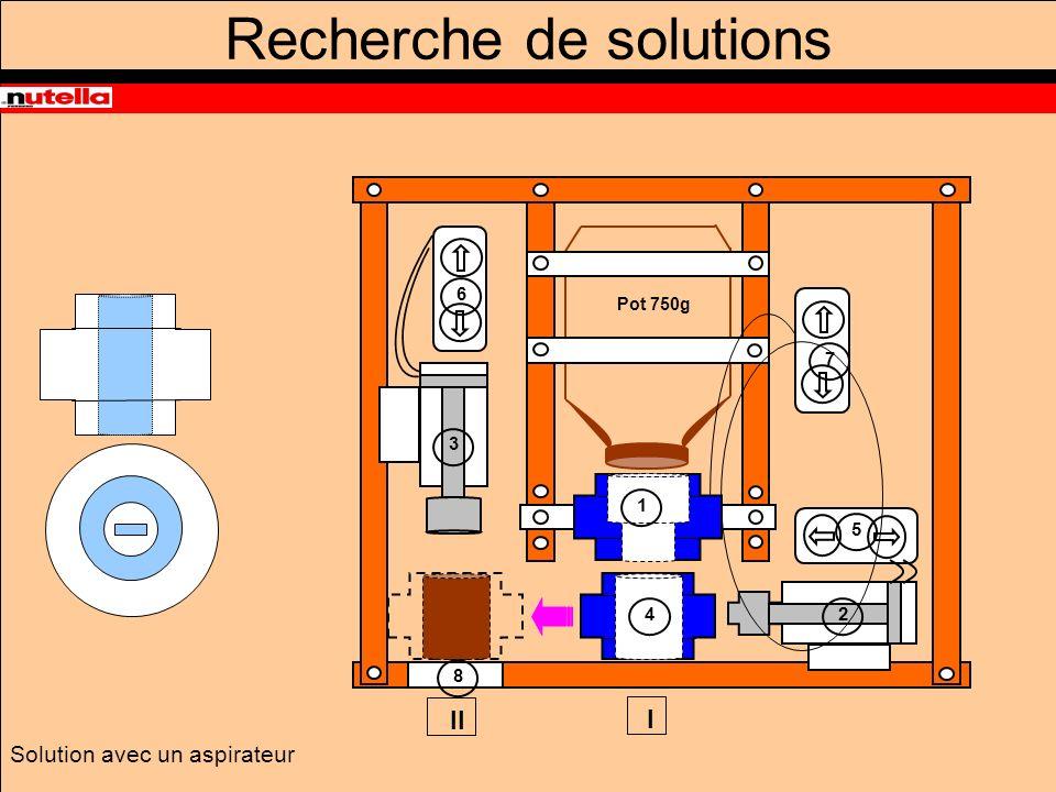 Pot 750g 1 2 3 4 5 6 7 8 III Solution avec un aspirateur Recherche de solutions
