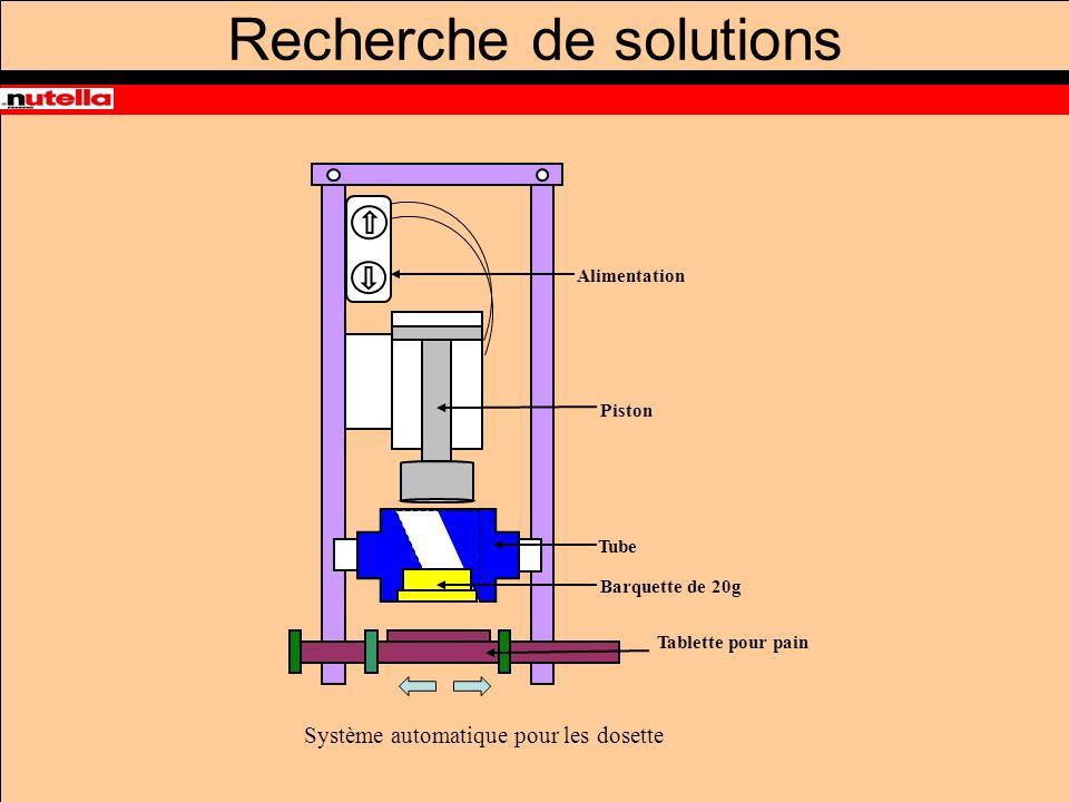 Système automatique pour les dosette Barquette de 20g Piston Alimentation Tube Tablette pour pain Recherche de solutions