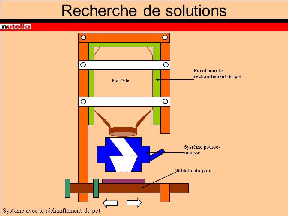 Système avec le réchauffement du pot Pot 750g Paroi pour le réchauffement du pot Système pousse- mousse Tablette du pain Recherche de solutions
