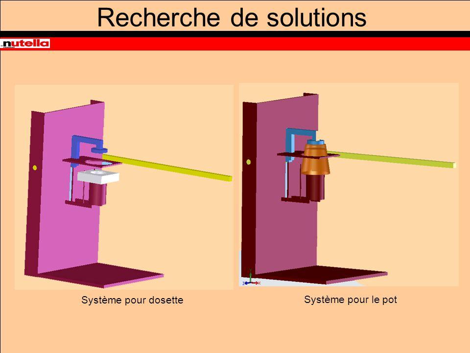 Système pour dosette Système pour le pot Recherche de solutions
