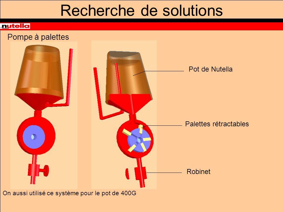 Pompe à palettes On aussi utilisé ce système pour le pot de 400G Pot de Nutella Palettes rétractables Robinet Recherche de solutions