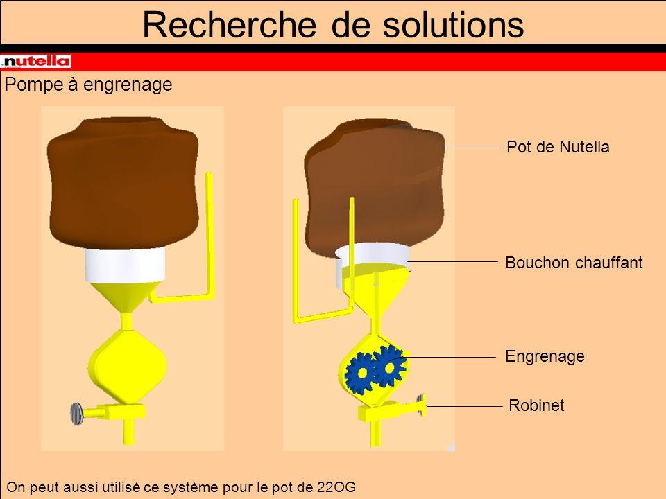 Pompe à engrenage On peut aussi utilisé ce système pour le pot de 22OG Pot de Nutella Bouchon chauffant Engrenage Robinet Recherche de solutions