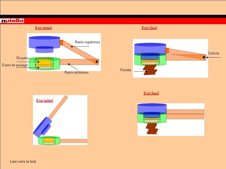 Etat initial Dosette Partie supérieure Partie inférieure Fonte de passage Etat final Nutella Liaison Lien vers le test Etat initial Etat final