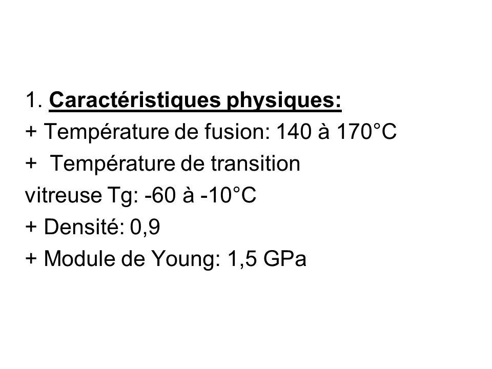 1. Caractéristiques physiques: + Température de fusion: 140 à 170°C + Température de transition vitreuse Tg: -60 à -10°C + Densité: 0,9 + Module de Yo