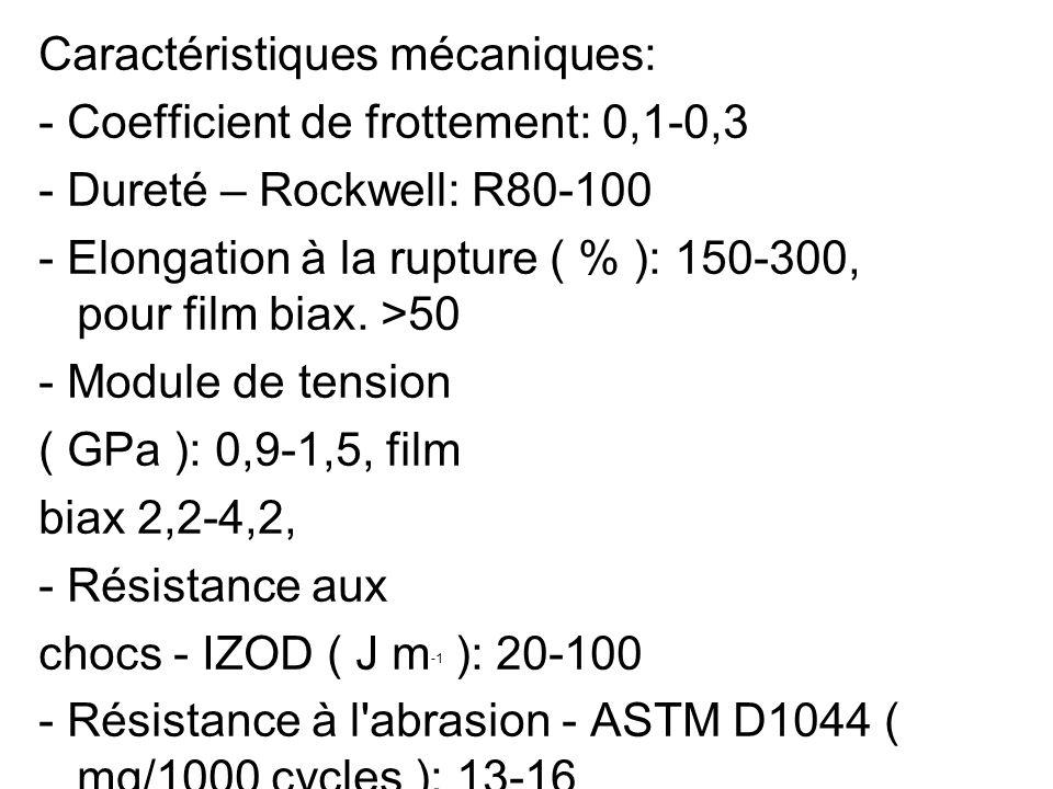 Caractéristiques mécaniques: - Coefficient de frottement: 0,1-0,3 - Dureté – Rockwell: R80-100 - Elongation à la rupture ( % ): 150-300, pour film biax.
