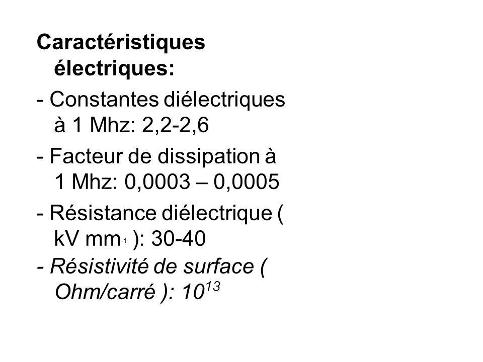 Caractéristiques électriques: - Constantes diélectriques à 1 Mhz: 2,2-2,6 - Facteur de dissipation à 1 Mhz: 0,0003 – 0,0005 - Résistance diélectrique ( kV mm -1 ): 30-40 - Résistivité de surface ( Ohm/carré ): 10 13