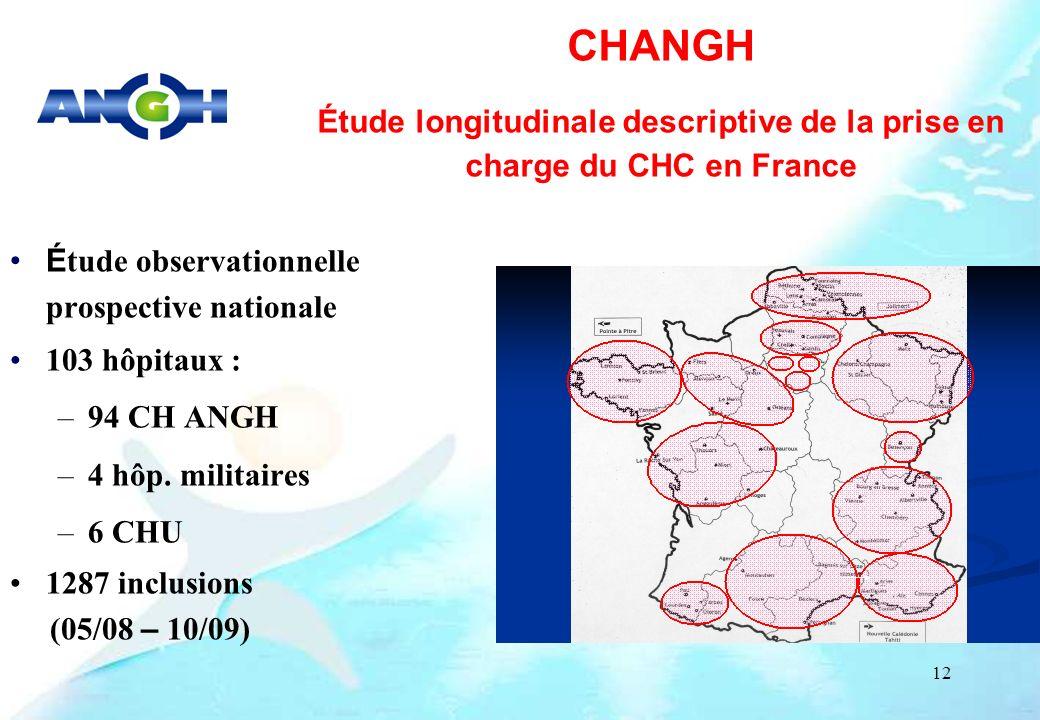 12 É tude observationnelle prospective nationale 103 hôpitaux : –94 CH ANGH –4 hôp. militaires –6 CHU 1287 inclusions (05/08 – 10/09) CHANGH Étude lon